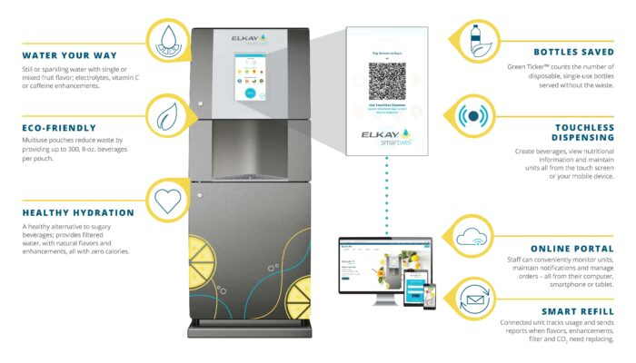 Smartwell-Touchless-QR